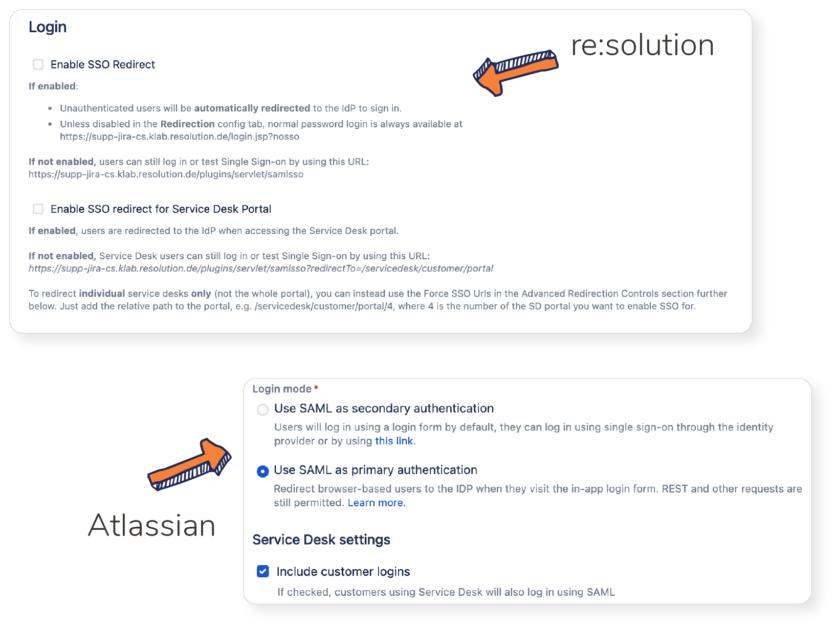 Basic SSO redirection