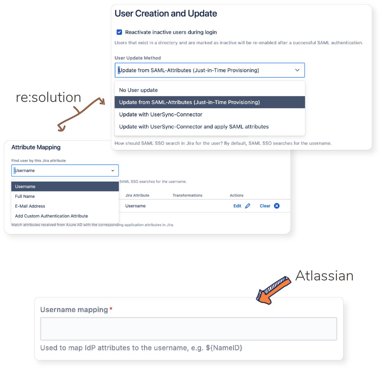 Choose User Creation & Update Method among