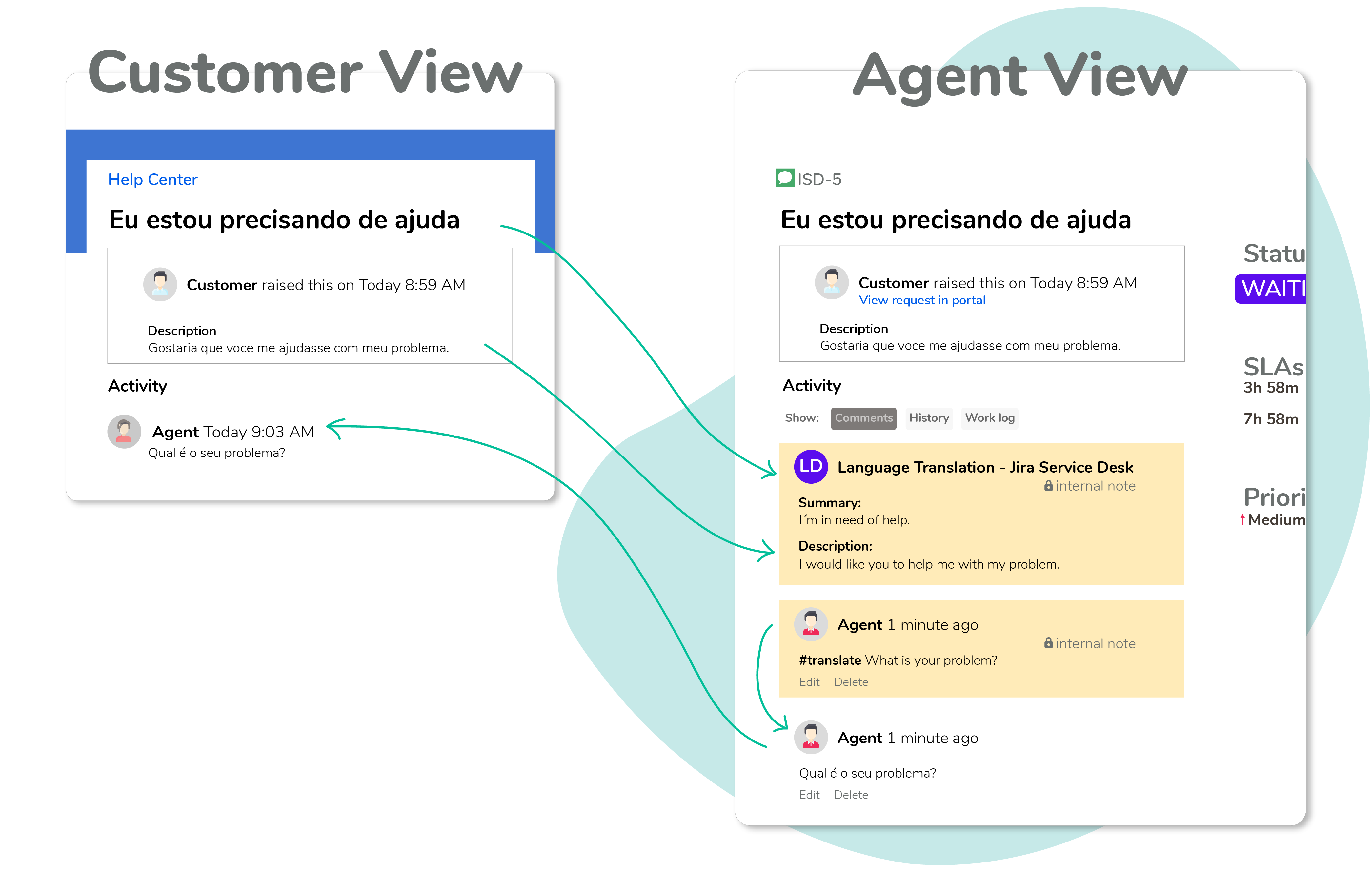 Invisible mode - Translate every message between agents and customers