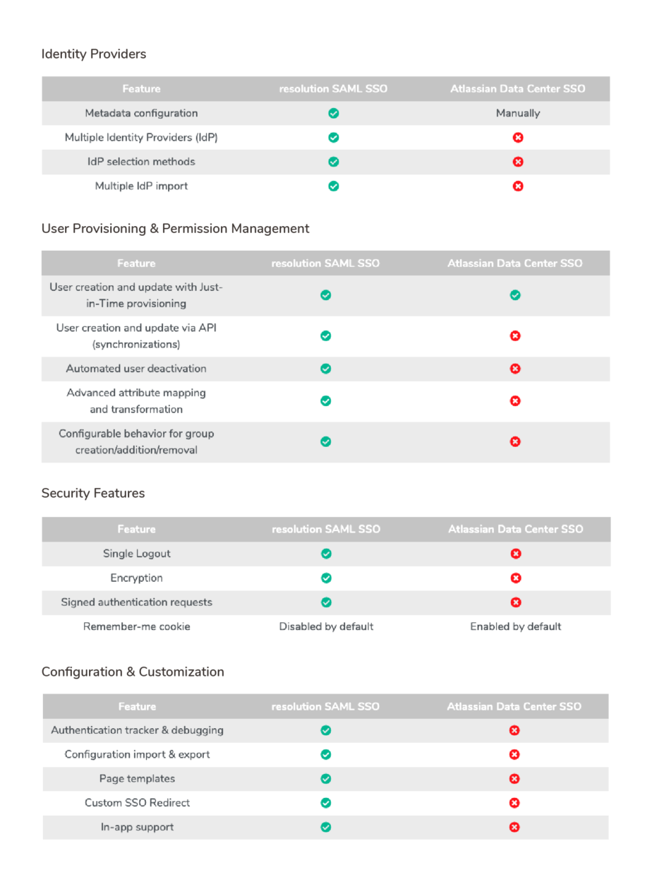 saml sso comparison matrix resolution vs data center