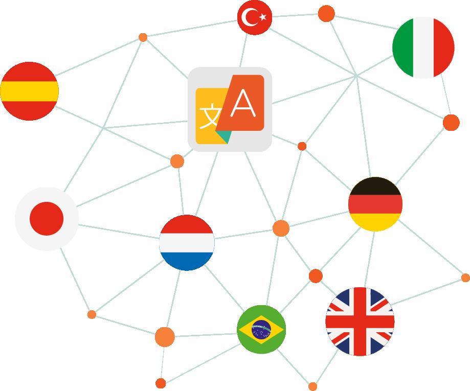 Language_Translation_Header_2