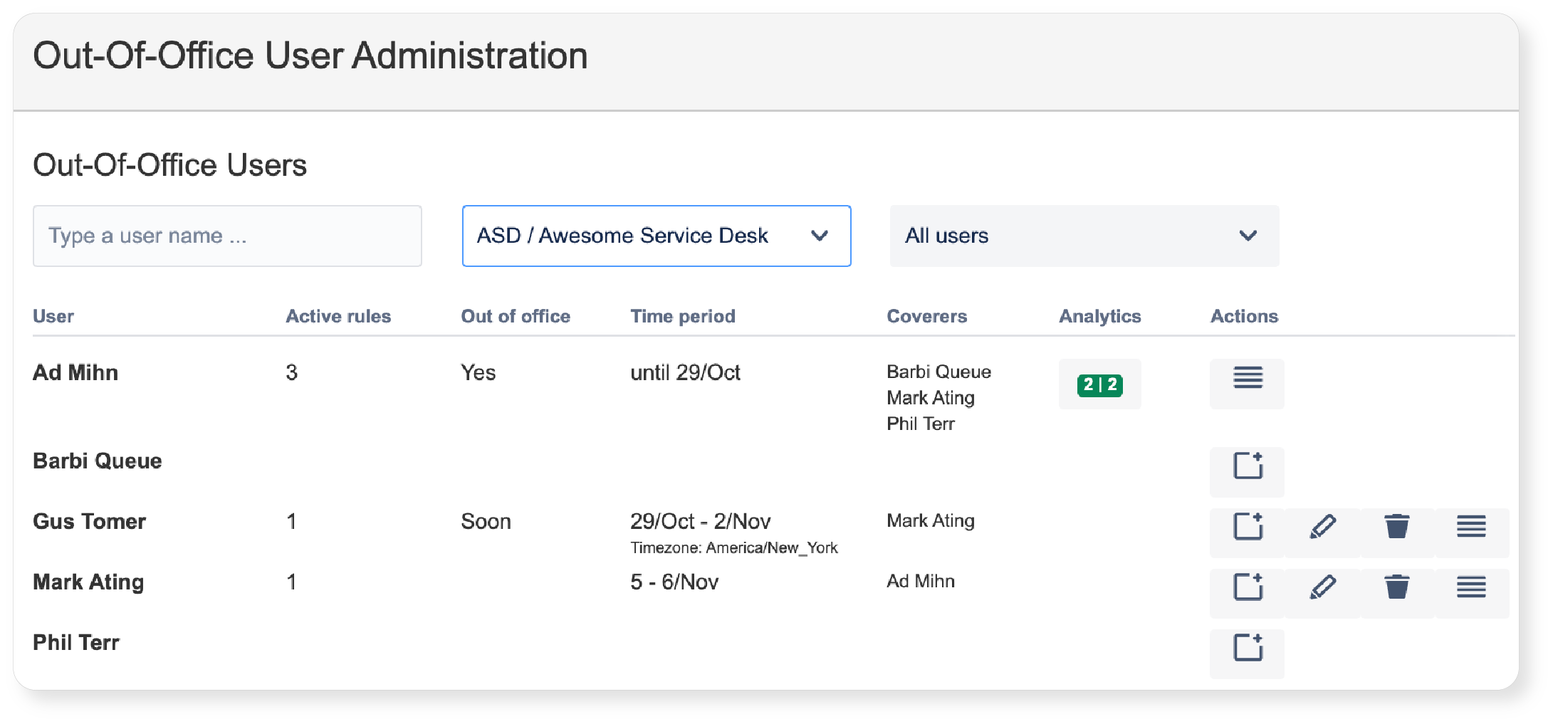 User administration issue assignments