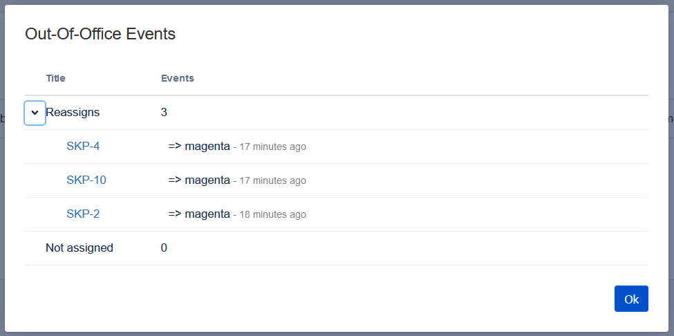 successful and unsuccessful automatic assignments of Jira issues