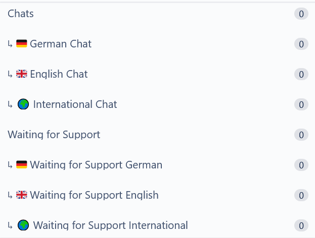language based queues in Jira Service Desk